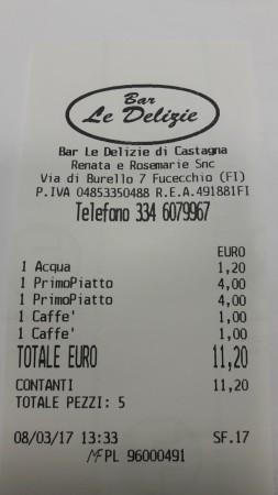 Bar Le Delizie di Fucecchio La Scuola di Furio Casa Vacanze in Toscana