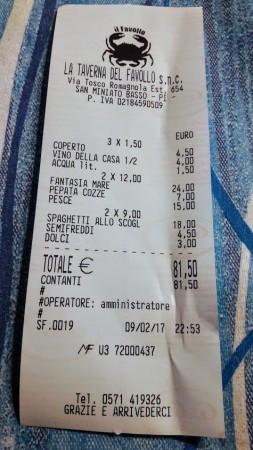 Restaurant und Fischgeschäft Il Favollo in San Miniato
